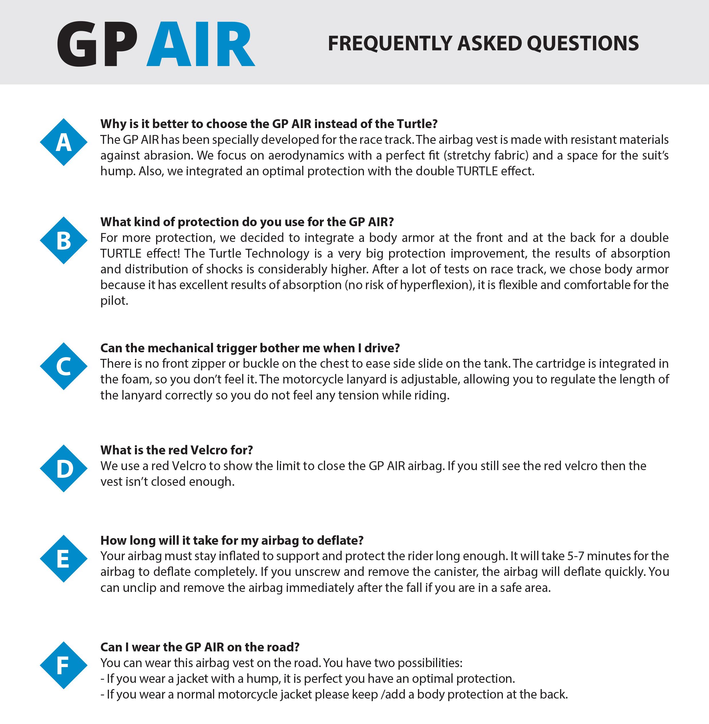 newsletter-gp-air-2018-en-faq.jpg
